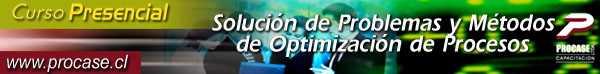 Solución de Problemas y Métodos de Optimización de Procesos