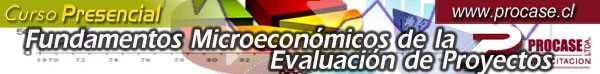 Fundamentos Microeconómicos de la Evaluación de Proyectos