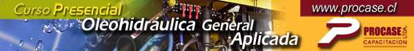 Oleohidráulica General Industrial