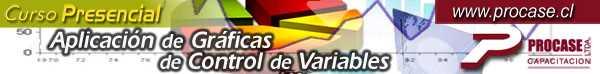 Aplicación de Gráficas de Control de Variables