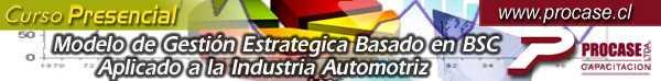 Modelo de Gestión Estratégica Basado en BSC Aplicado a la Industria Automotriz